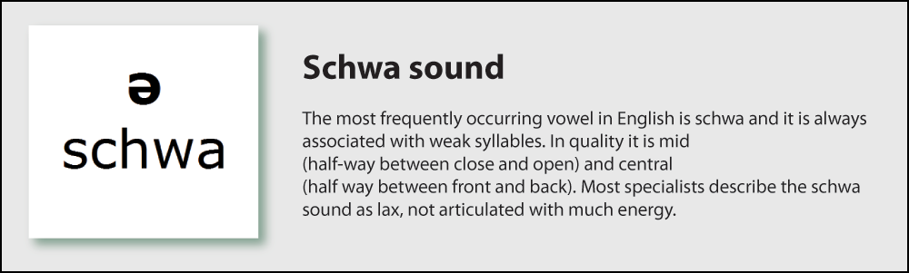 schwa vowel sounds